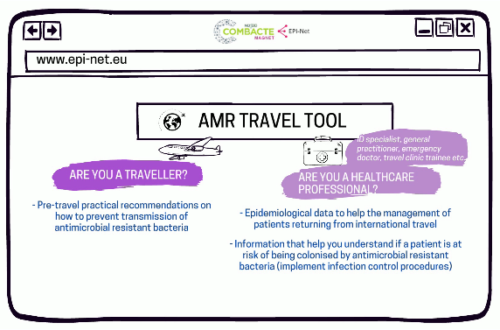 COMBACTE's EPI-Net Launches AMR Travel Tool